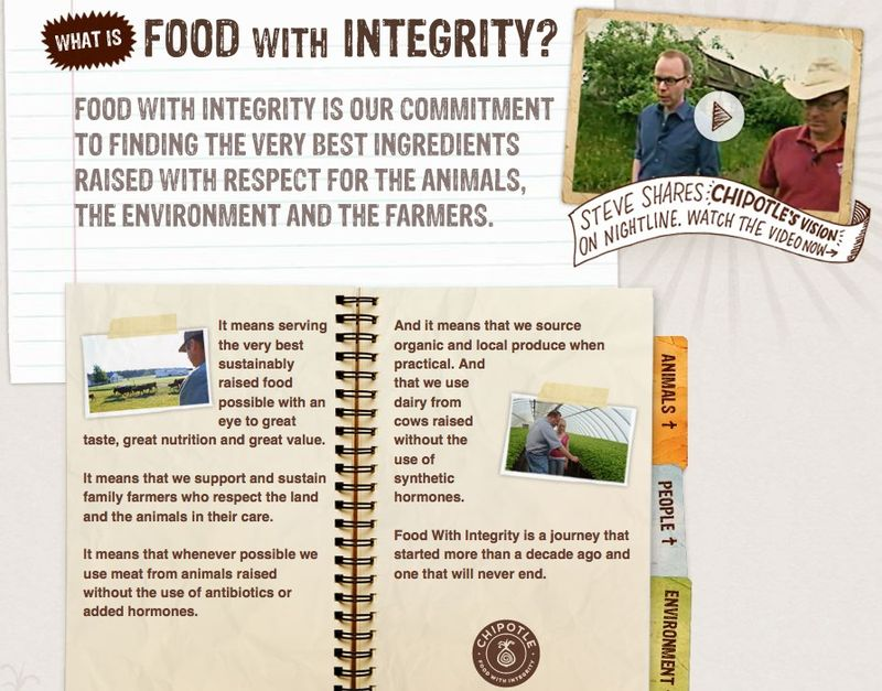 FoodWithIntegrity