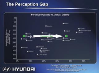 Perception_gap